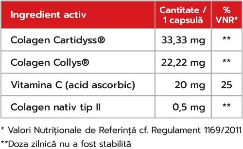 ColaFast valori nutritionale